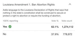 Louisiana banned abortions