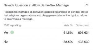 nevada legalized gay marriage
